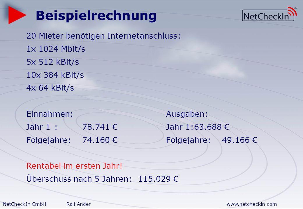 NetCheckIn GmbHRalf Anderwww.netcheckin.com Businessmodell 2 Voraussetzung: Immobilienverwalter wirbt 5 Anmeldungen über mindestens 384 kbit/s vorab e