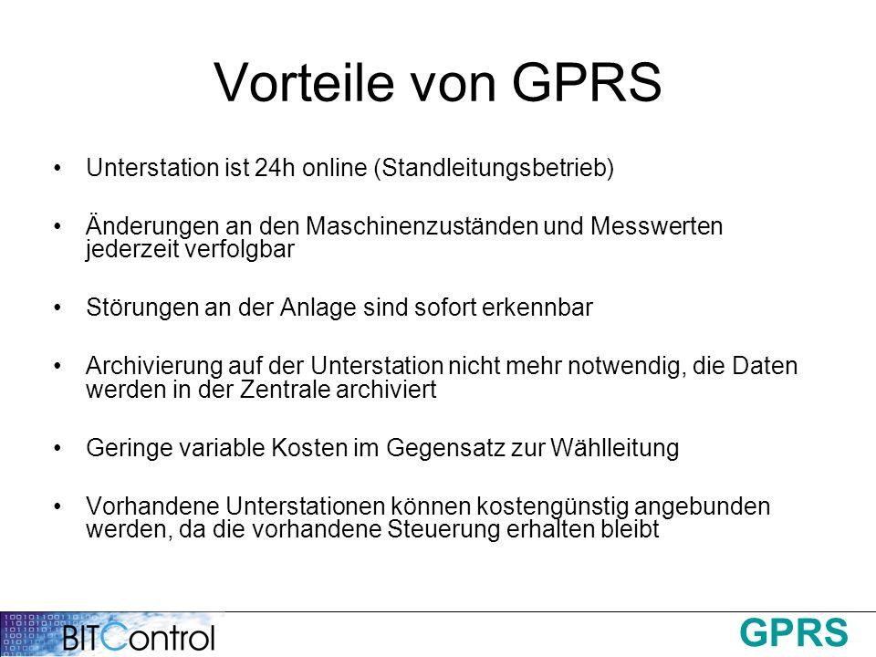 GPRS Vorteile von GPRS Unterstation ist 24h online (Standleitungsbetrieb) Änderungen an den Maschinenzuständen und Messwerten jederzeit verfolgbar Stö