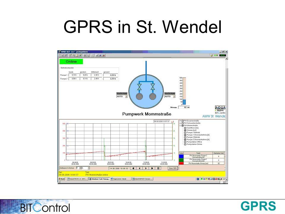 GPRS GPRS in St. Wendel