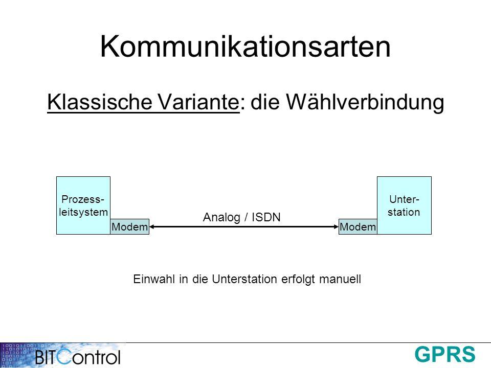 GPRS Kommunikationsarten Klassische Variante: die Wählverbindung Prozess- leitsystem Modem Unter- station Modem Analog / ISDN Einwahl in die Unterstat
