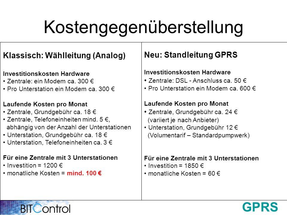 GPRS BITControl Rahmenvertrag Eigener Rahmenvertrag mit den beiden größten Netzbetreibern Freie Wahl zwischen den Netzbetreibern TELEKOM oder VODAFONE GPRS-Datenkarten von BITControl Abrechnung der Kosten erfolgt direkt über den Netzbetreiber Daten-Volumen von 200 MByte/Monat für 12 Volle Kostenkontrolle Statische Internetadresse pro Datenkarte möglich zur gezielten Freigabe an der Firewall VPN (Virtual Private Network) möglich (normalerweise nicht notwendig, da Daten verschlüsselt sind)