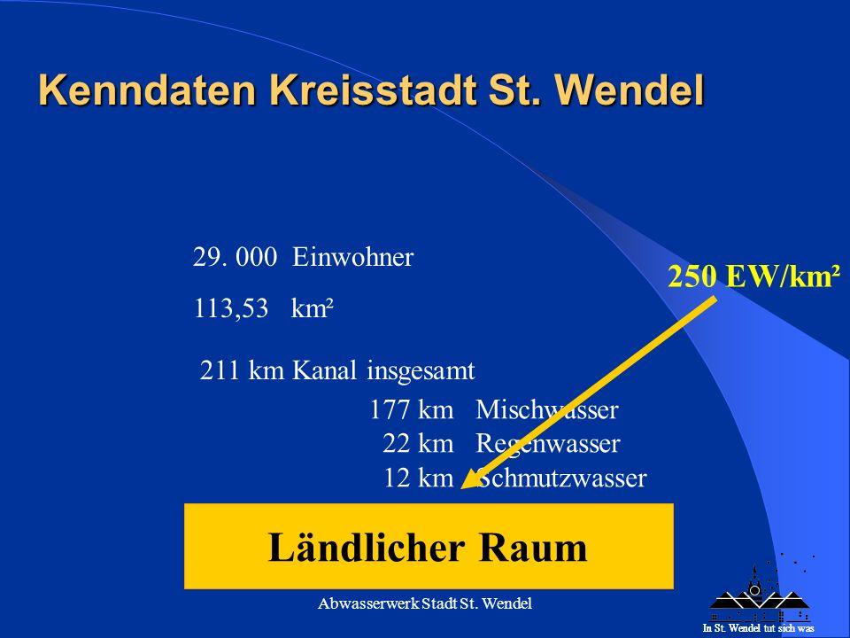 Abwasserwerk Stadt St. Wendel Abwasserbeseitigungsplicht im Saarland EVS KA Hauptsammler Kläranlage Gemeinde Restl. Kanäle Pumpwerke Regenwasser- beha