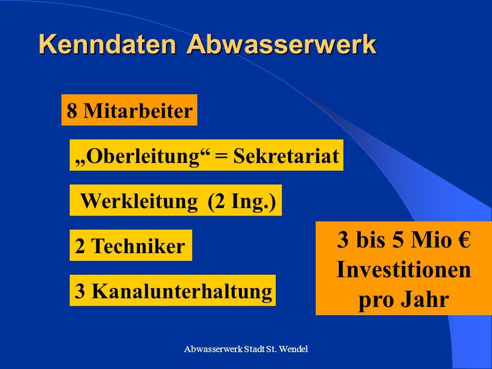 Abwasserwerk Stadt St. Wendel Kenndaten Kreisstadt St. Wendel 29. 000 Einwohner 113,53 km² 211 km Kanal insgesamt 250 EW/km² 177 km Mischwasser 22 km
