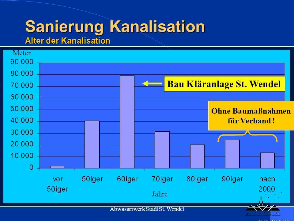Abwasserwerk Stadt St. Wendel Kenndaten Abwasserwerk 8 Mitarbeiter Werkleitung (2 Ing.) 2 Techniker 3 Kanalunterhaltung Oberleitung = Sekretariat 3 bi