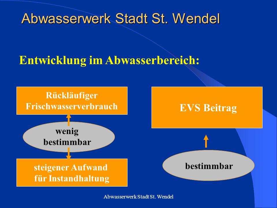 Abwasserwerk Stadt St. Wendel Entwicklung Gebührenanteil Stadt 1994 2005 2000 Gesamtgebührenaufkommen Mio Für Stadt verbleibendes Gebührenaufkommen Be