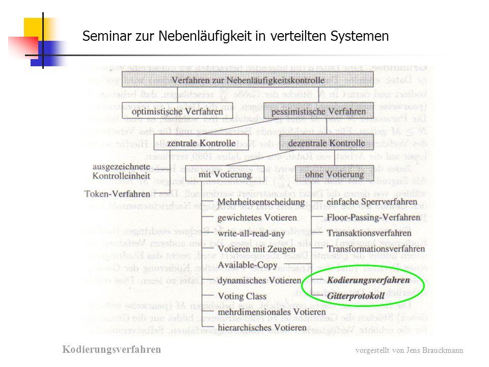 Seminar zur Nebenläufigkeit in verteilten Systemen Kodierungsverfahren vorgestellt von Jens Brauckmann