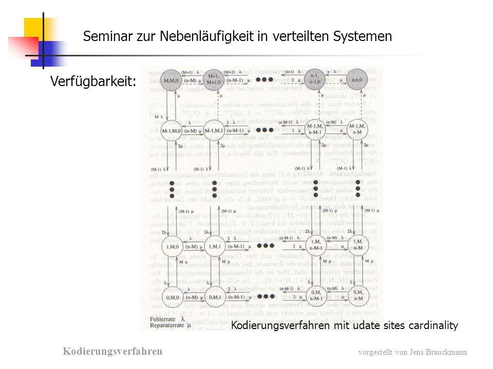 Seminar zur Nebenläufigkeit in verteilten Systemen Kodierungsverfahren vorgestellt von Jens Brauckmann Verfügbarkeit: Kodierungsverfahren mit udate sites cardinality