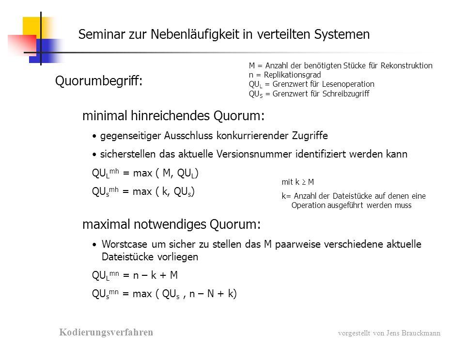 Seminar zur Nebenläufigkeit in verteilten Systemen Kodierungsverfahren vorgestellt von Jens Brauckmann Quorumbegriff: minimal hinreichendes Quorum: gegenseitiger Ausschluss konkurrierender Zugriffe sicherstellen das aktuelle Versionsnummer identifiziert werden kann QU L mh = max ( M, QU L ) QU s mh = max ( k, QU s ) mit k M k= Anzahl der Dateistücke auf denen eine Operation ausgeführt werden muss maximal notwendiges Quorum: Worstcase um sicher zu stellen das M paarweise verschiedene aktuelle Dateistücke vorliegen QU L mn = n – k + M QU s mn = max ( QU s, n – N + k) M = Anzahl der benötigten Stücke für Rekonstruktion n = Replikationsgrad QU L = Grenzwert für Lesenoperation QU S = Grenzwert für Schreibzugriff