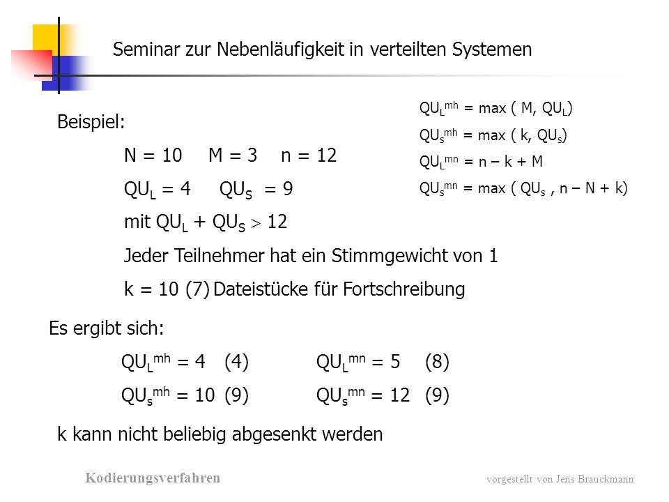 Seminar zur Nebenläufigkeit in verteilten Systemen Kodierungsverfahren vorgestellt von Jens Brauckmann Dynamische Neuordnung: Bei Write-Operation mit mindestens x Dateifragmenten bei denen weniger als m verschiedene, aber insgesamt mehr als k Dateifragmente vorhanden sind, werden die Dateifragmente neu verteilt.