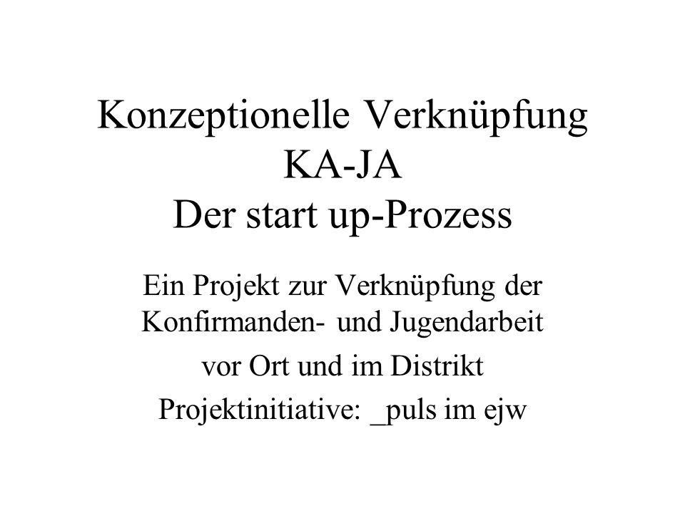 Konzeptionelle Verknüpfung KA-JA Der start up-Prozess Ein Projekt zur Verknüpfung der Konfirmanden- und Jugendarbeit vor Ort und im Distrikt Projektinitiative: _puls im ejw