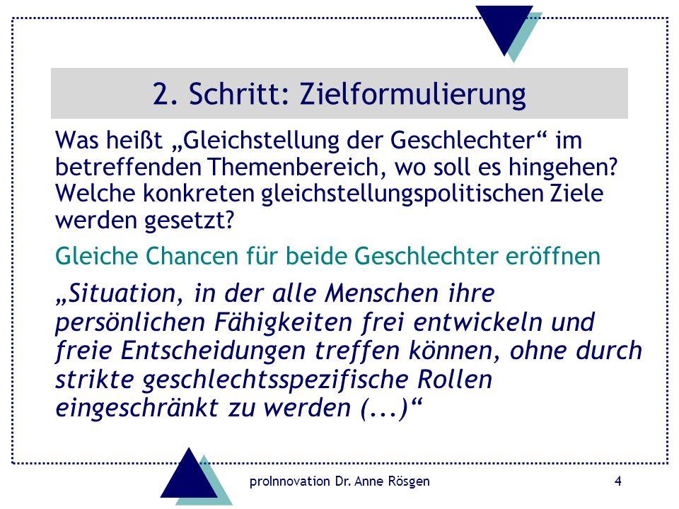 proInnovation Dr. Anne Rösgen4 2. Schritt: Zielformulierung Was heißt Gleichstellung der Geschlechter im betreffenden Themenbereich, wo soll es hingeh