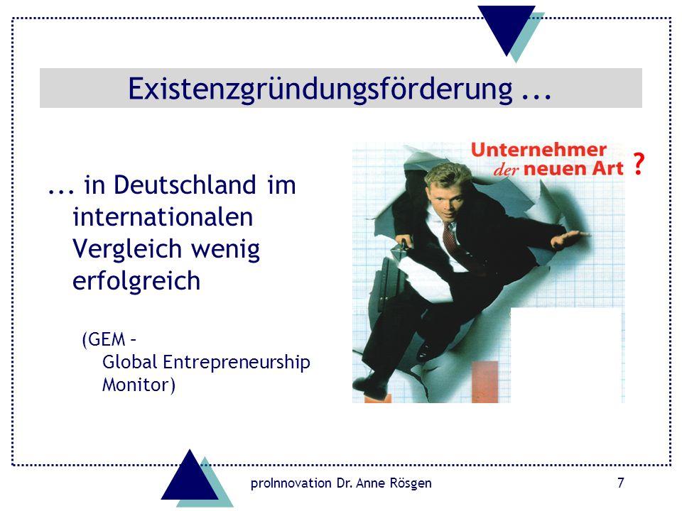 proInnovation Dr. Anne Rösgen7 Existenzgründungsförderung...... in Deutschland im internationalen Vergleich wenig erfolgreich (GEM – Global Entreprene