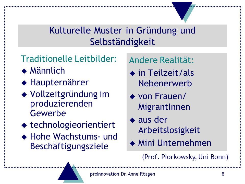 proInnovation Dr. Anne Rösgen8 Kulturelle Muster in Gründung und Selbständigkeit Traditionelle Leitbilder: u Männlich u Haupternährer u Vollzeitgründu