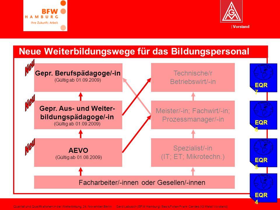 Vorstand Neue Weiterbildungswege für das Bildungspersonal Technische/r Betriebswirt/-in Meister/-in; Fachwirt/-in; Prozessmanager/-in Gepr. Berufspäda