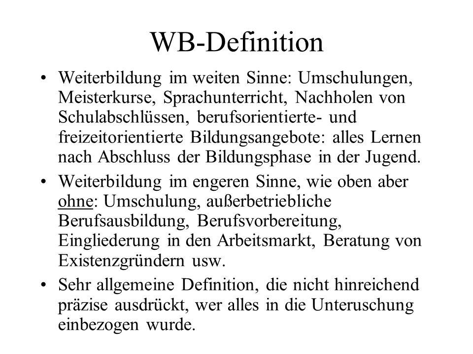 Ergebnisse Träger I 18.000 WB-Einrichtungen (WB i.w.S.) 1,6 Mio.