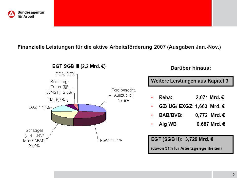 1 Eintritte in ausgewählte arbeitsmarktpolitische Leistungen Jan.- Nov. 2007, Rechtskreis SGB III