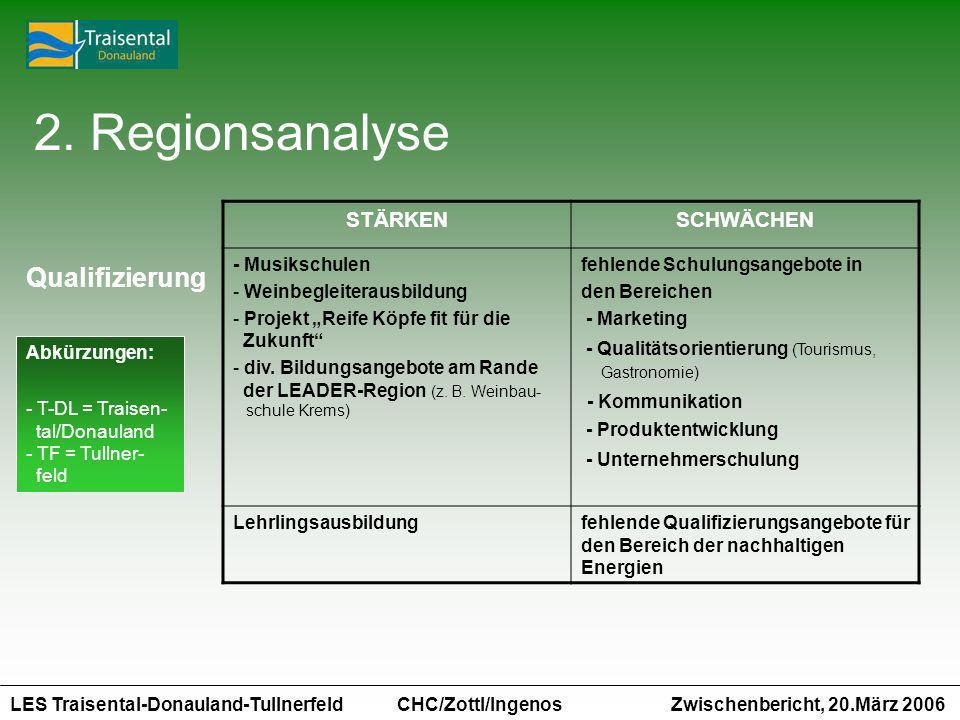 LES Traisental-Donauland-Tullnerfeld Zwischenbericht, 20.März 2006 CHC/Zottl/Ingenos STÄRKENSCHWÄCHEN - Musikschulen - Weinbegleiterausbildung - Proje