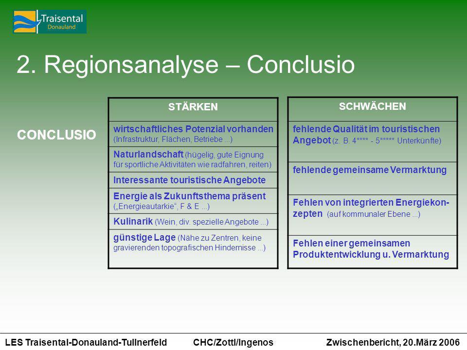 LES Traisental-Donauland-Tullnerfeld Zwischenbericht, 20.März 2006 CHC/Zottl/Ingenos STÄRKEN wirtschaftliches Potenzial vorhanden (Infrastruktur, Fläc