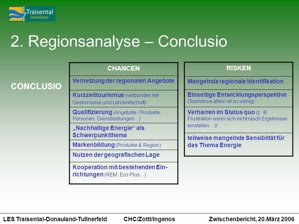 LES Traisental-Donauland-Tullnerfeld Zwischenbericht, 20.März 2006 CHC/Zottl/Ingenos CHANCEN Vernetzung der regionalen Angebote Kurzzeittourismus (ver