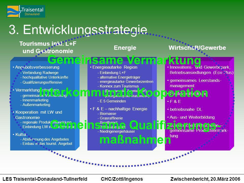 LES Traisental-Donauland-Tullnerfeld Zwischenbericht, 20.März 2006 CHC/Zottl/Ingenos 3. Entwicklungsstrategie Tourismus inkl. L+F und Gastronomie Ener