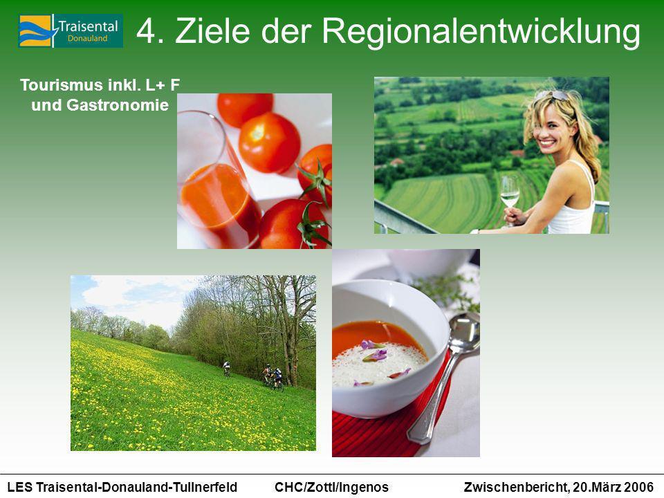 LES Traisental-Donauland-Tullnerfeld Zwischenbericht, 20.März 2006 CHC/Zottl/Ingenos 4. Ziele der Regionalentwicklung Tourismus inkl. L+ F und Gastron