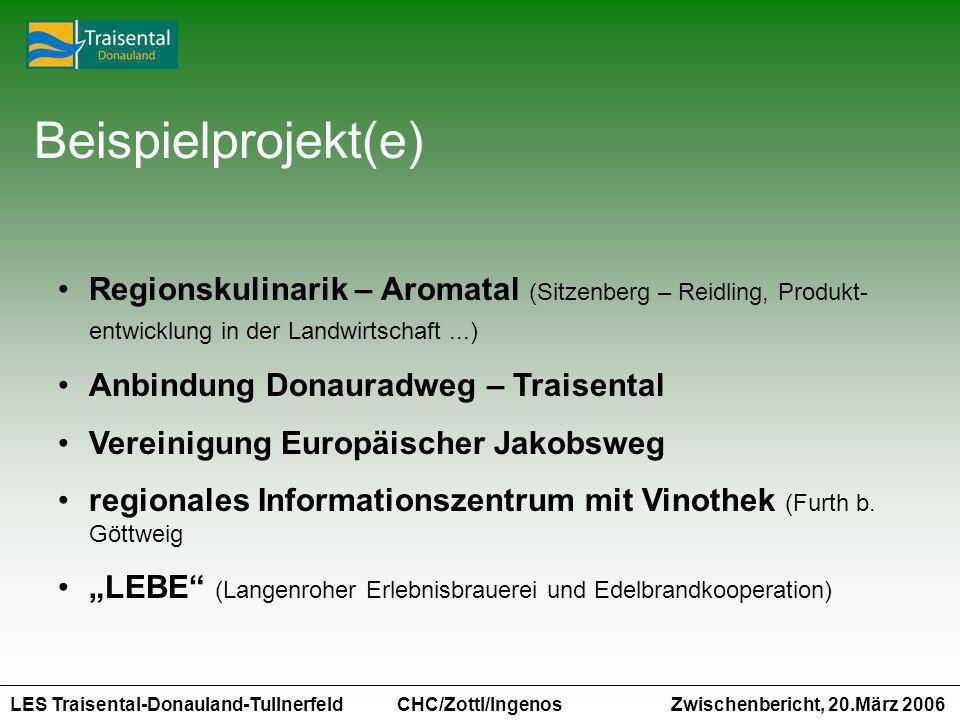 LES Traisental-Donauland-Tullnerfeld Zwischenbericht, 20.März 2006 CHC/Zottl/Ingenos Beispielprojekt(e) Regionskulinarik – Aromatal (Sitzenberg – Reid