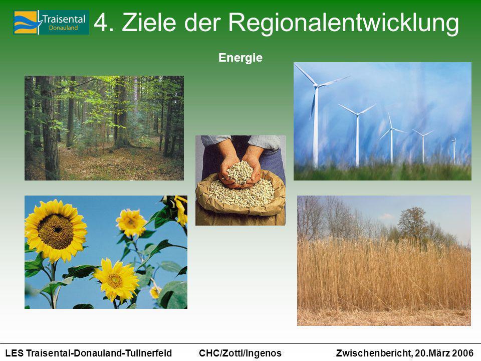 LES Traisental-Donauland-Tullnerfeld Zwischenbericht, 20.März 2006 CHC/Zottl/Ingenos 4. Ziele der Regionalentwicklung Energie