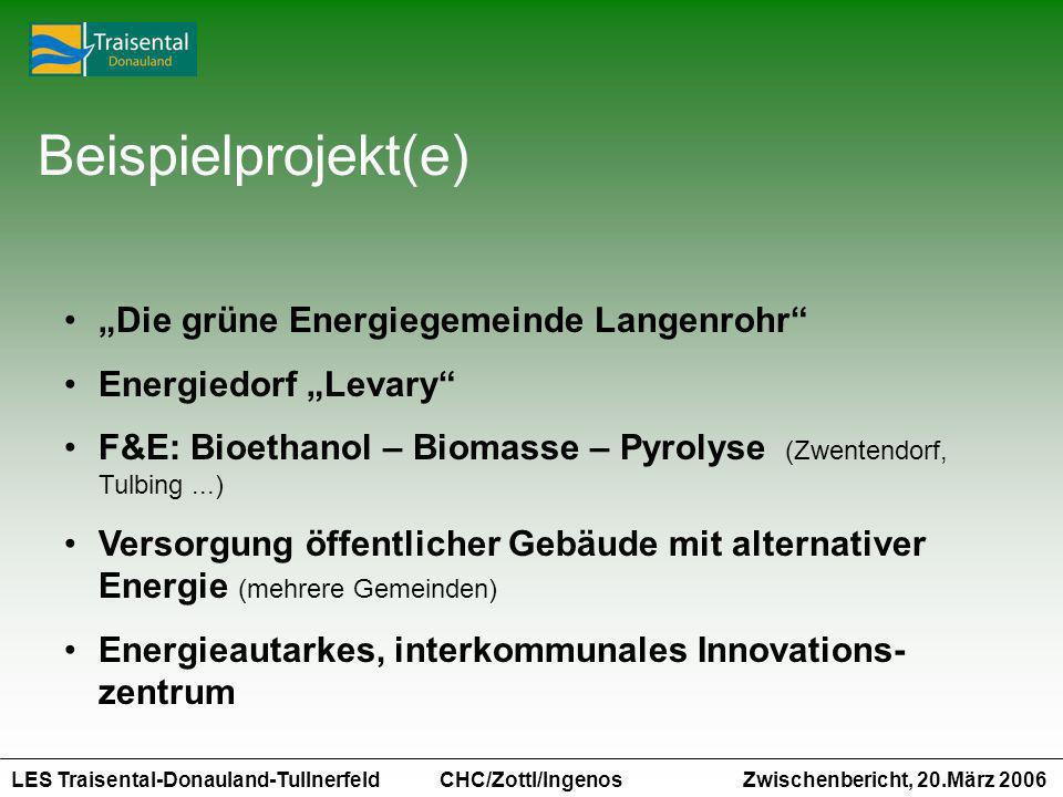 LES Traisental-Donauland-Tullnerfeld Zwischenbericht, 20.März 2006 CHC/Zottl/Ingenos Beispielprojekt(e) Die grüne Energiegemeinde Langenrohr Energiedo
