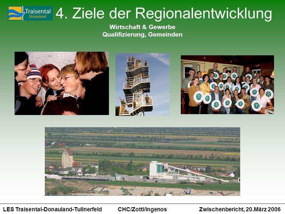 LES Traisental-Donauland-Tullnerfeld Zwischenbericht, 20.März 2006 CHC/Zottl/Ingenos 4. Ziele der Regionalentwicklung Wirtschaft & Gewerbe Qualifizier