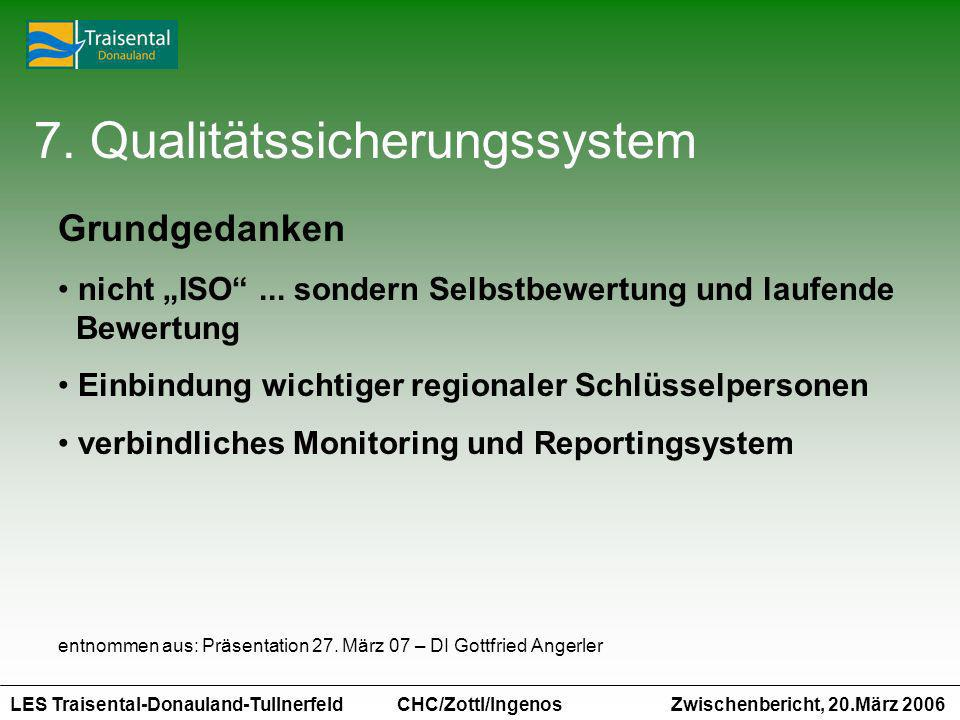 LES Traisental-Donauland-Tullnerfeld Zwischenbericht, 20.März 2006 CHC/Zottl/Ingenos 7. Qualitätssicherungssystem Grundgedanken nicht ISO... sondern S