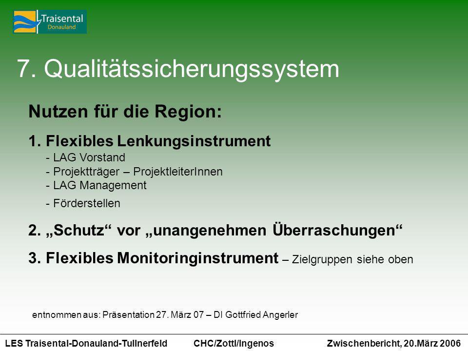 LES Traisental-Donauland-Tullnerfeld Zwischenbericht, 20.März 2006 CHC/Zottl/Ingenos 7. Qualitätssicherungssystem Nutzen für die Region: 1.Flexibles L