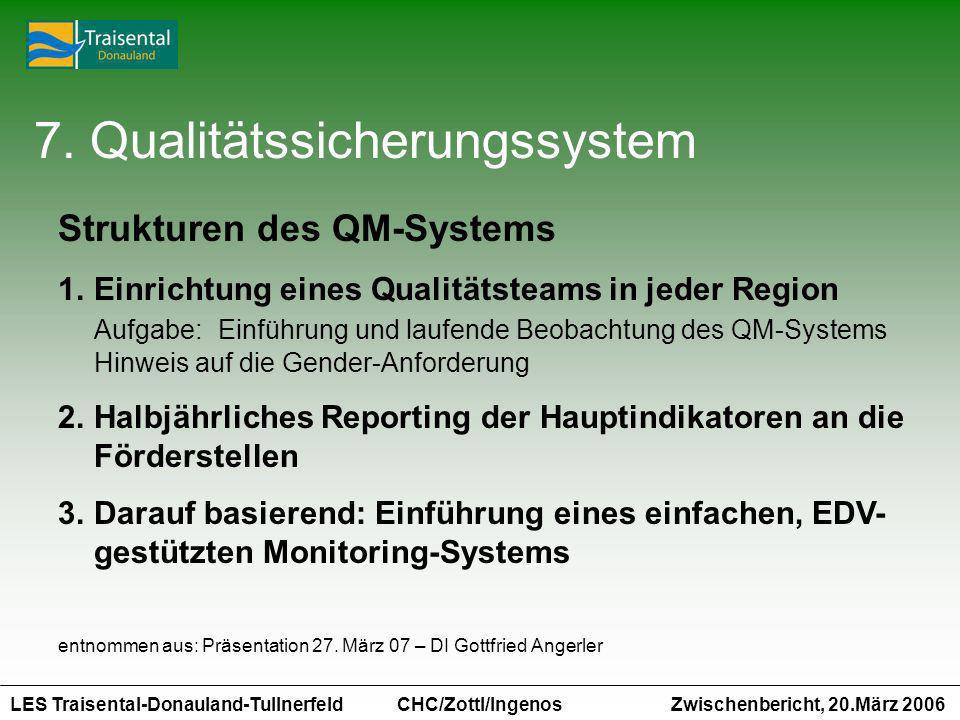LES Traisental-Donauland-Tullnerfeld Zwischenbericht, 20.März 2006 CHC/Zottl/Ingenos 7. Qualitätssicherungssystem Strukturen des QM-Systems 1.Einricht