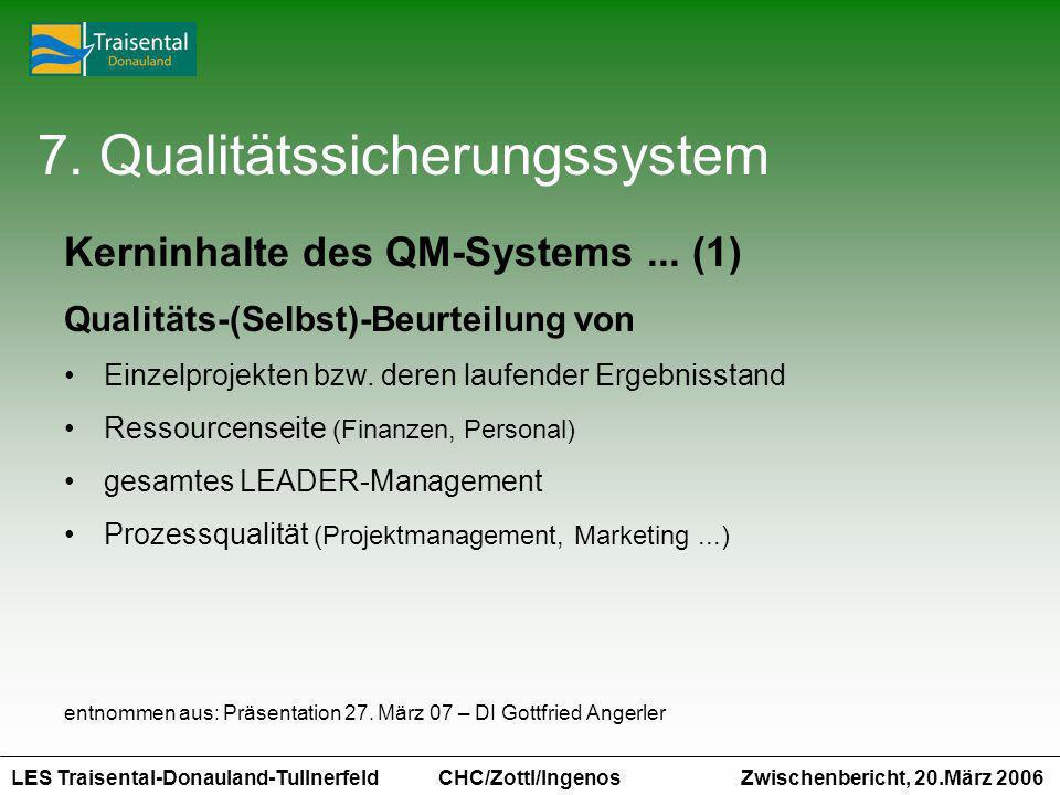 LES Traisental-Donauland-Tullnerfeld Zwischenbericht, 20.März 2006 CHC/Zottl/Ingenos 7. Qualitätssicherungssystem Kerninhalte des QM-Systems... (1) Qu