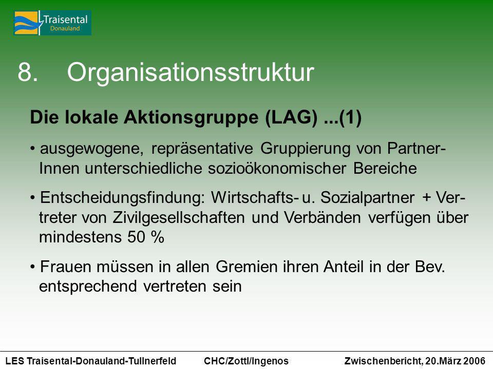 LES Traisental-Donauland-Tullnerfeld Zwischenbericht, 20.März 2006 CHC/Zottl/Ingenos 8.Organisationsstruktur Die lokale Aktionsgruppe (LAG)...(1) ausgewogene, repräsentative Gruppierung von Partner- Innen unterschiedliche sozioökonomischer Bereiche Entscheidungsfindung: Wirtschafts- u.