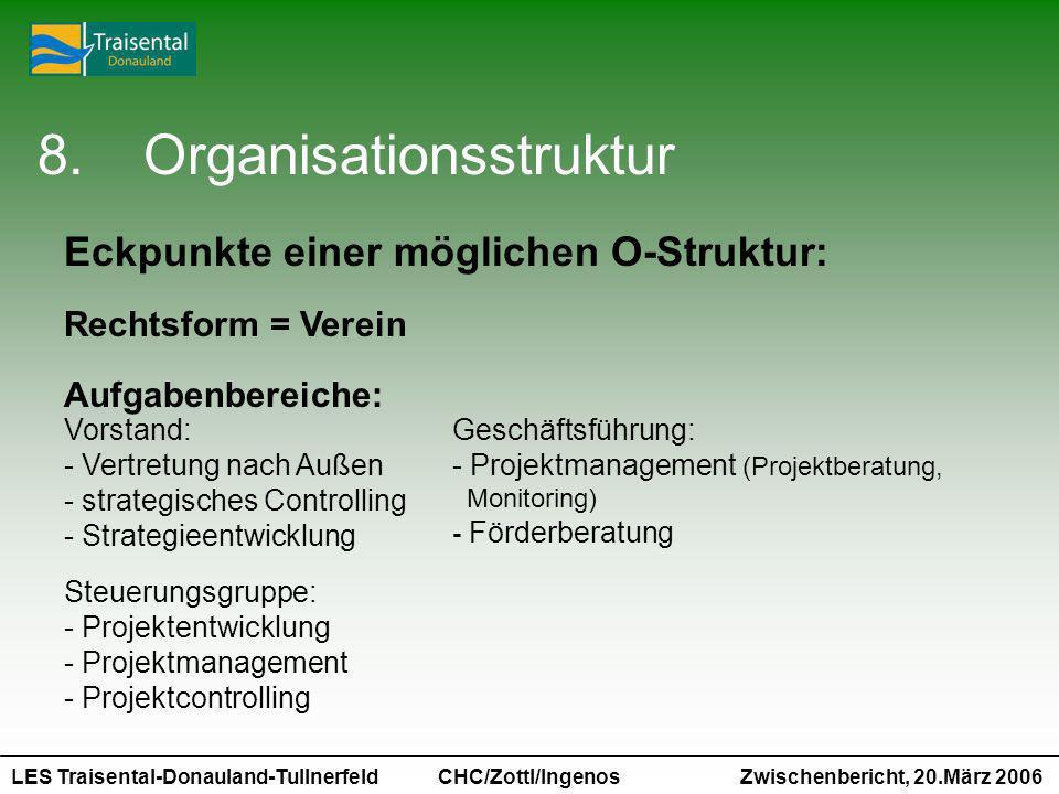 LES Traisental-Donauland-Tullnerfeld Zwischenbericht, 20.März 2006 CHC/Zottl/Ingenos 8.Organisationsstruktur Eckpunkte einer möglichen O-Struktur: Rec