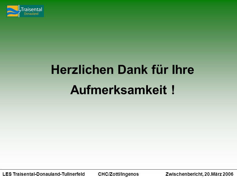 LES Traisental-Donauland-Tullnerfeld Zwischenbericht, 20.März 2006 CHC/Zottl/Ingenos Herzlichen Dank für Ihre Aufmerksamkeit !