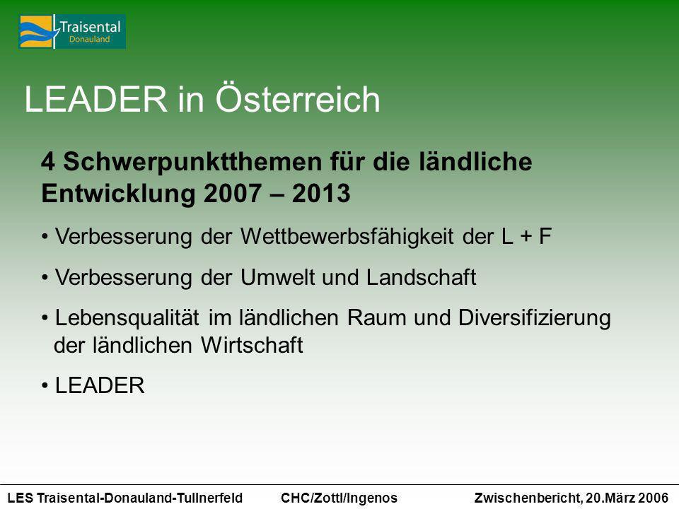LES Traisental-Donauland-Tullnerfeld Zwischenbericht, 20.März 2006 CHC/Zottl/Ingenos LEADER in Österreich 4 Schwerpunktthemen für die ländliche Entwic