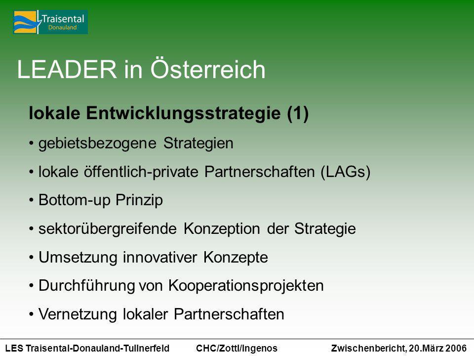 LES Traisental-Donauland-Tullnerfeld Zwischenbericht, 20.März 2006 CHC/Zottl/Ingenos LEADER in Österreich lokale Entwicklungsstrategie (1) gebietsbezogene Strategien lokale öffentlich-private Partnerschaften (LAGs) Bottom-up Prinzip sektorübergreifende Konzeption der Strategie Umsetzung innovativer Konzepte Durchführung von Kooperationsprojekten Vernetzung lokaler Partnerschaften