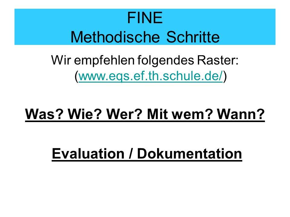Wir empfehlen folgendes Raster: (www.eqs.ef.th.schule.de/)www.eqs.ef.th.schule.de/ Was? Wie? Wer? Mit wem? Wann? Evaluation / Dokumentation FINE Metho