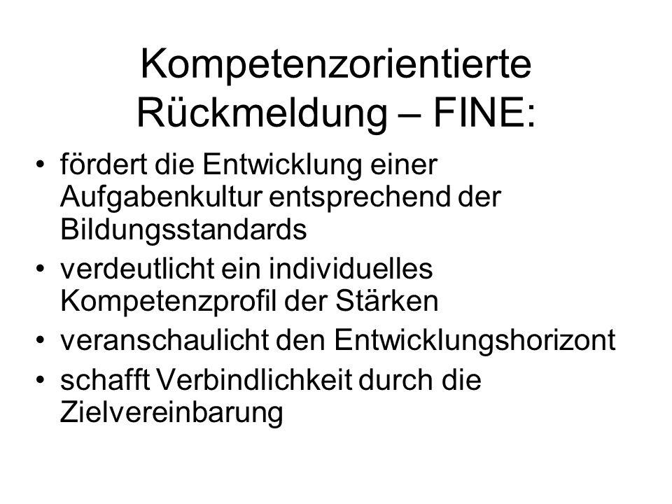 Kompetenzorientierte Rückmeldung – FINE: fördert die Entwicklung einer Aufgabenkultur entsprechend der Bildungsstandards verdeutlicht ein individuelle