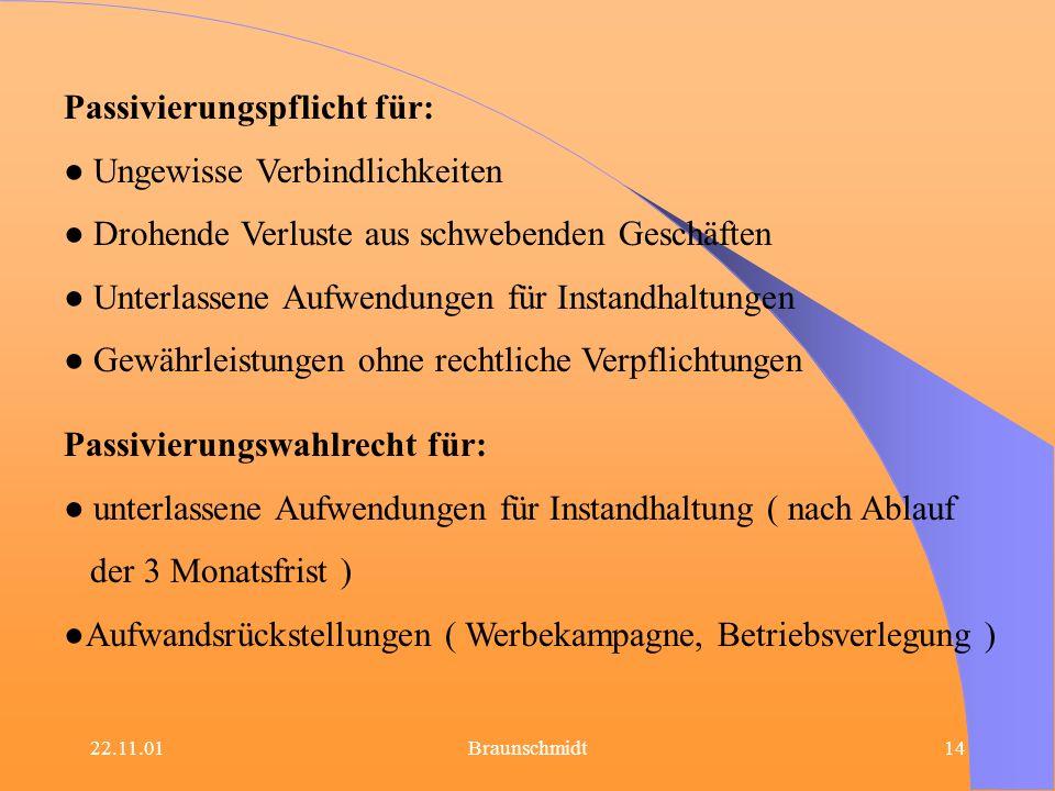 22.11.01Braunschmidt14 Passivierungspflicht für: Ungewisse Verbindlichkeiten Drohende Verluste aus schwebenden Geschäften Unterlassene Aufwendungen fü