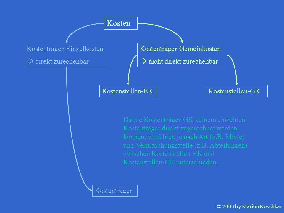 © 2003 by Marion Koschkar Kosten Kostenträger-Einzelkosten direkt zurechenbar Kostenträger-Gemeinkosten nicht direkt zurechenbar Kostenstellen-EKKoste