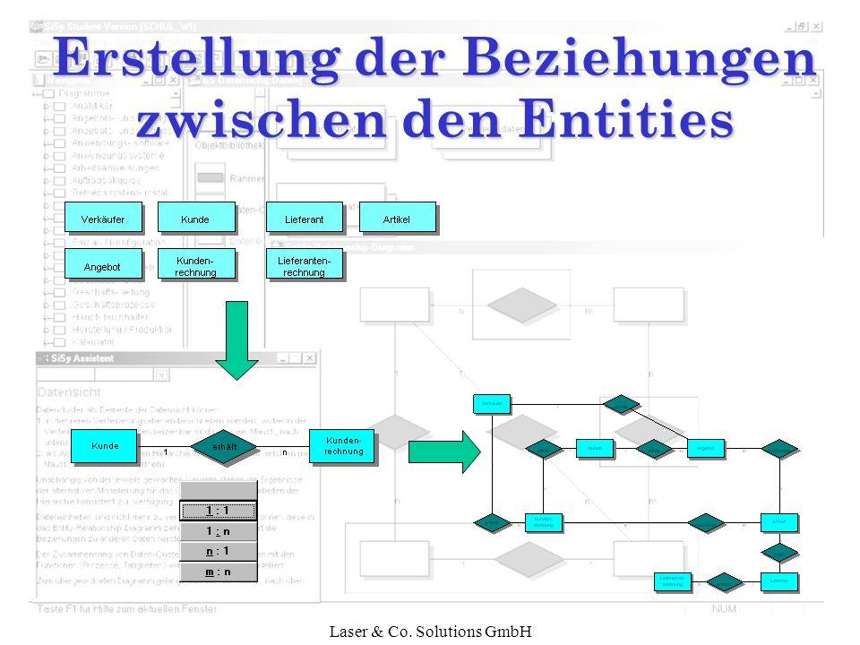 Laser & Co. Solutions GmbH Erstellung der Beziehungen zwischen den Entities