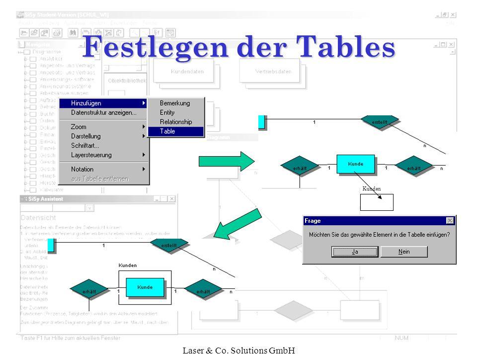 Laser & Co. Solutions GmbH Festlegen der Tables Kunden