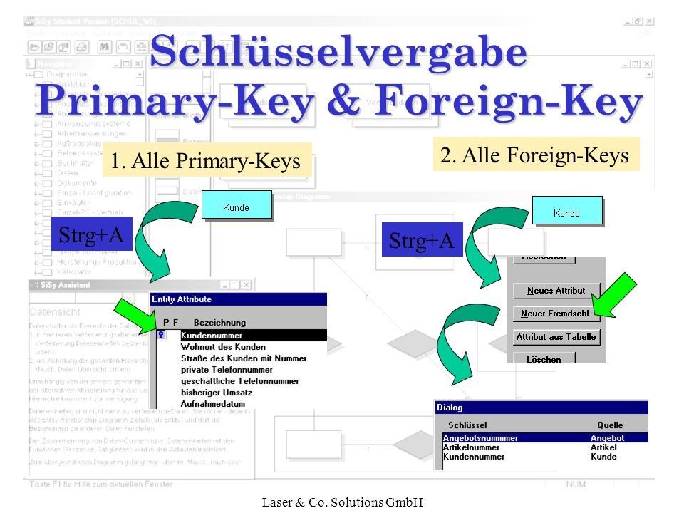 Laser & Co. Solutions GmbH Schlüsselvergabe Primary-Key & Foreign-Key 1. Alle Primary-Keys 2. Alle Foreign-Keys Strg+A