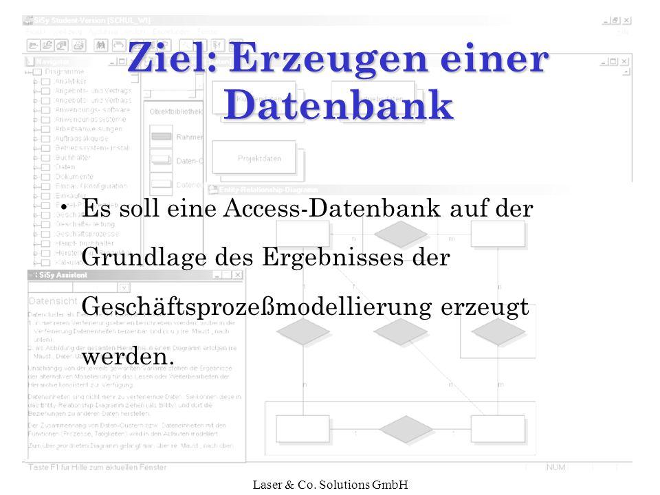 Laser & Co. Solutions GmbH Ziel: Erzeugen einer Datenbank Es soll eine Access-Datenbank auf der Grundlage des Ergebnisses der Geschäftsprozeßmodellier