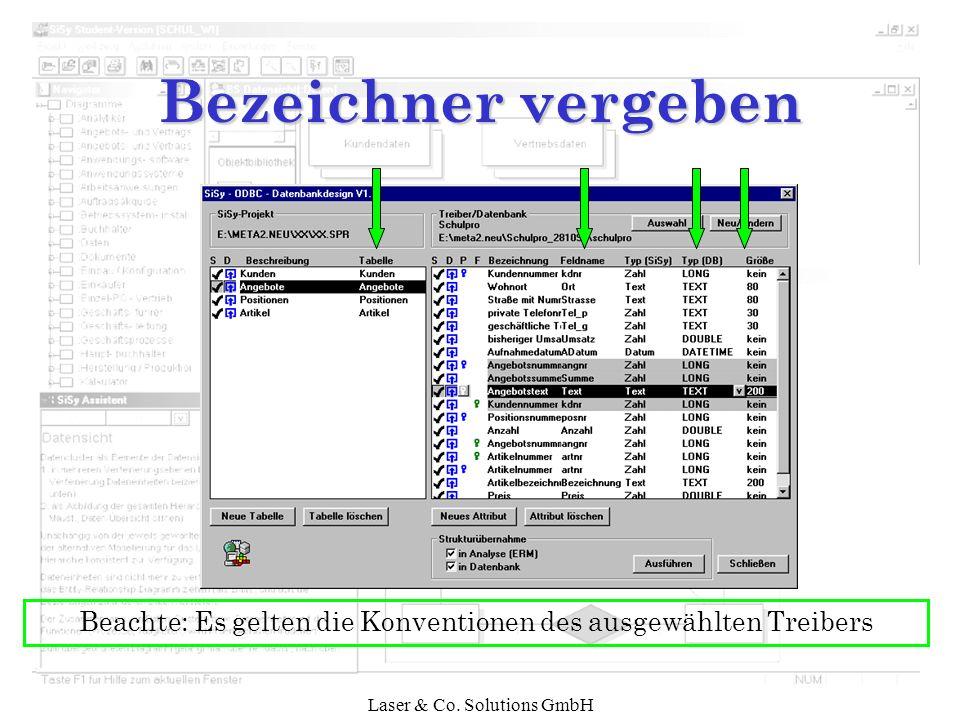 Laser & Co. Solutions GmbH Bezeichner vergeben Beachte: Es gelten die Konventionen des ausgewählten Treibers