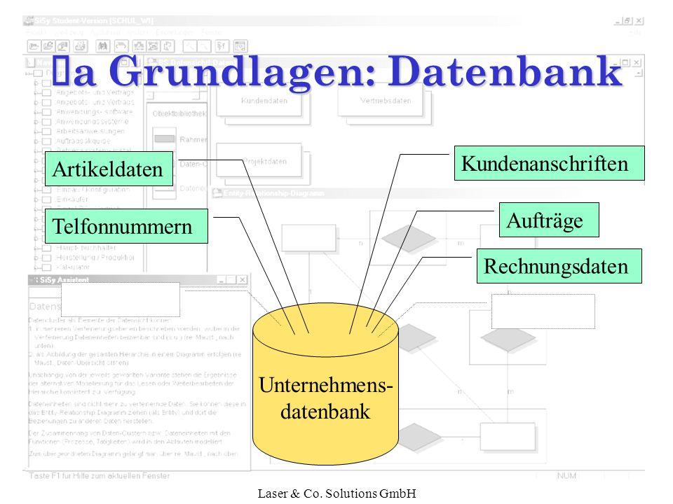 Laser & Co. Solutions GmbH Ê a Grundlagen: Datenbank Unternehmens- datenbank Aufträge Telfonnummern Kundenanschriften Artikeldaten Rechnungsdaten