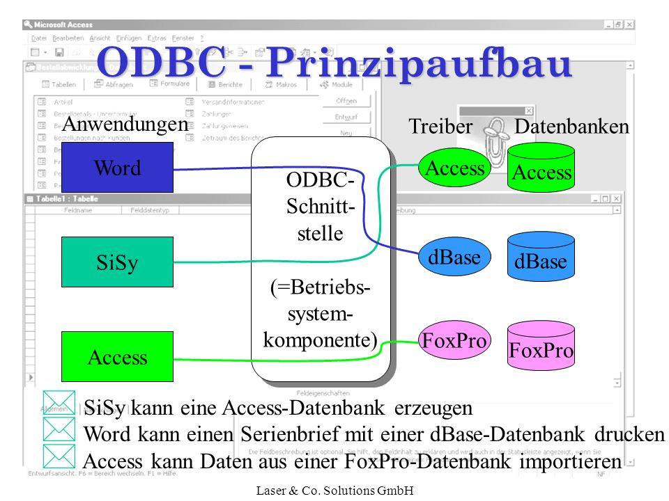 Laser & Co. Solutions GmbH ODBC - Prinzipaufbau Anwendungen Datenbanken ODBC- Schnitt- stelle (=Betriebs- system- komponente) ODBC- Schnitt- stelle (=