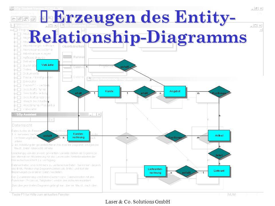 Laser & Co. Solutions GmbH Ë Erzeugen des Entity- Relationship-Diagramms